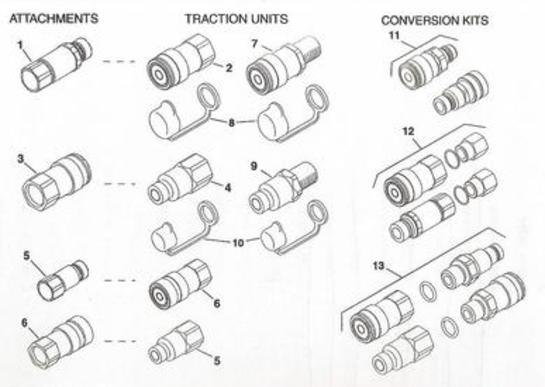 toro dingo hydraulic connectors 100-4701